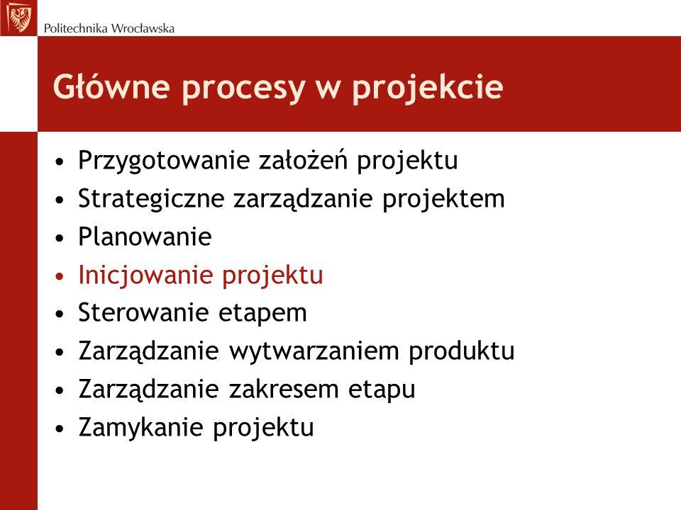 Główne procesy w projekcie