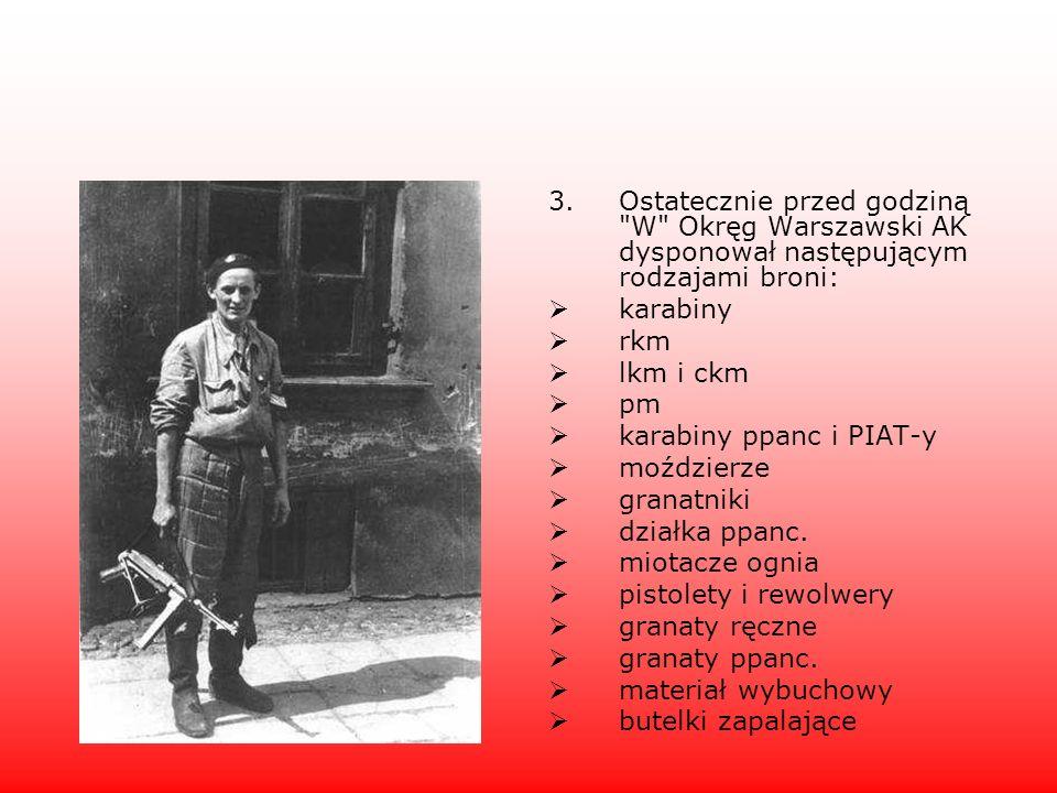 Ostatecznie przed godziną W Okręg Warszawski AK dysponował następującym rodzajami broni: