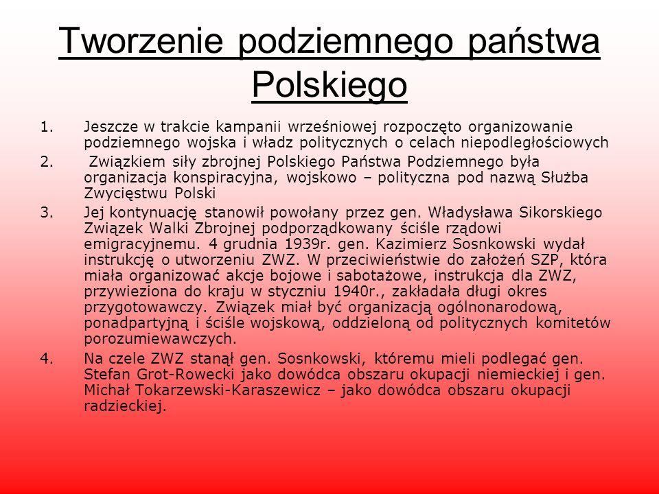 Tworzenie podziemnego państwa Polskiego