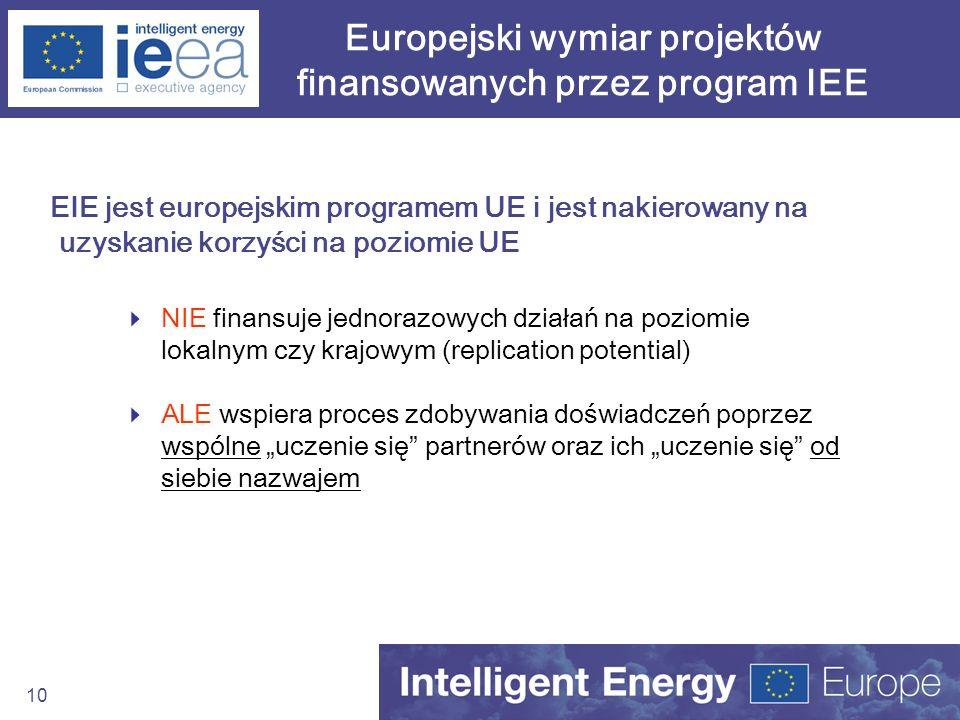 Europejski wymiar projektów finansowanych przez program IEE