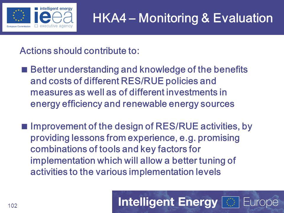 HKA4 – Monitoring & Evaluation