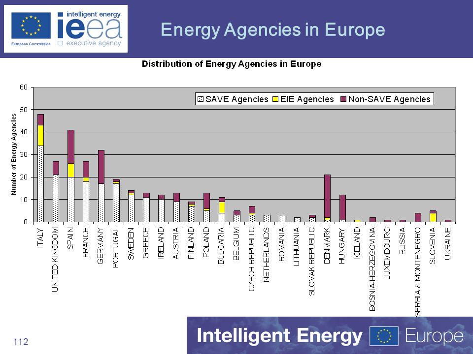 Energy Agencies in Europe