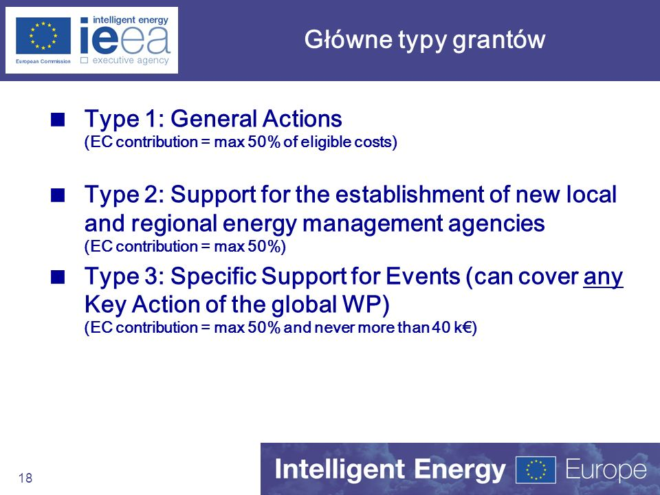 Główne typy grantów Type 1: General Actions (EC contribution = max 50% of eligible costs)