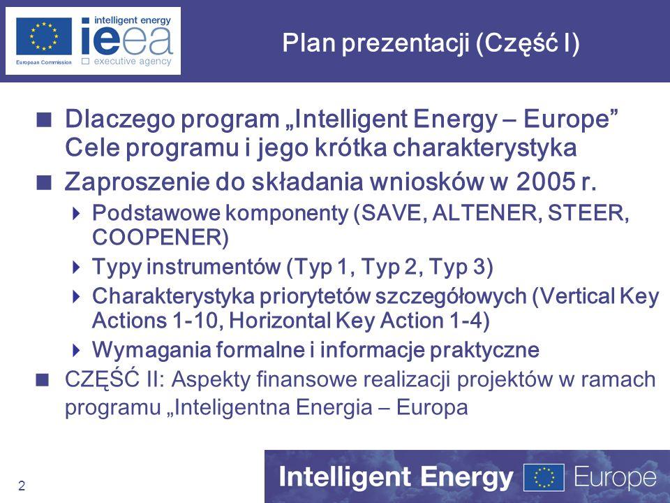 Plan prezentacji (Część I)