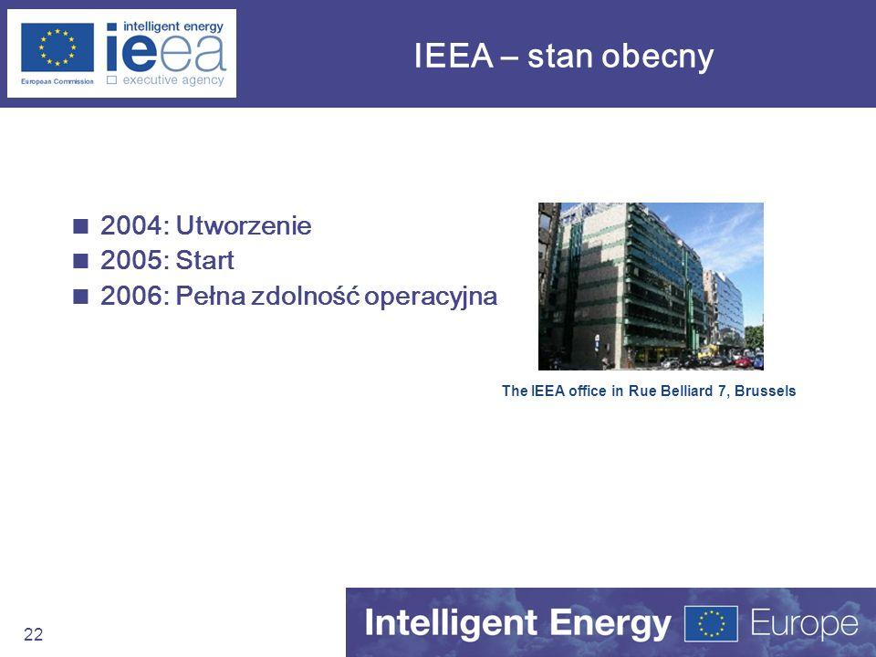 The IEEA office in Rue Belliard 7, Brussels