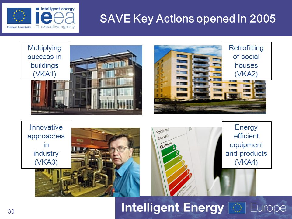 SAVE Key Actions opened in 2005