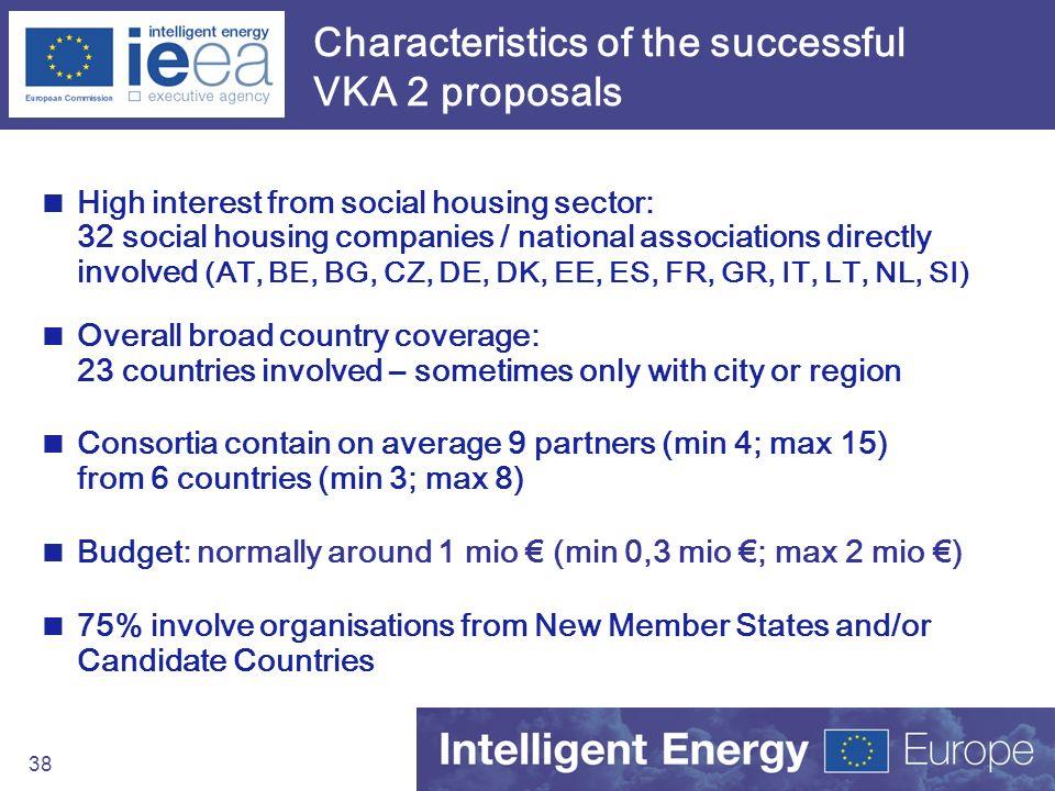 Characteristics of the successful VKA 2 proposals