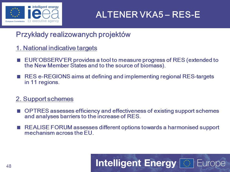 ALTENER VKA5 – RES-E Przykłady realizowanych projektów
