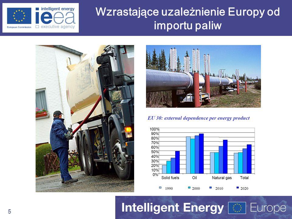 Wzrastające uzależnienie Europy od importu paliw