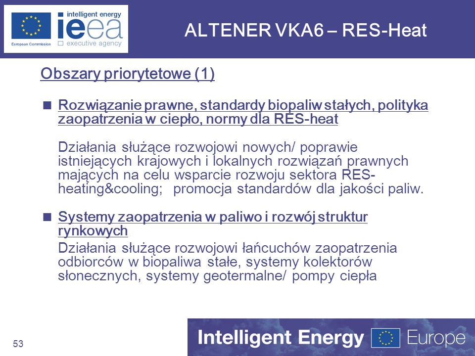 ALTENER VKA6 – RES-Heat Obszary priorytetowe (1)