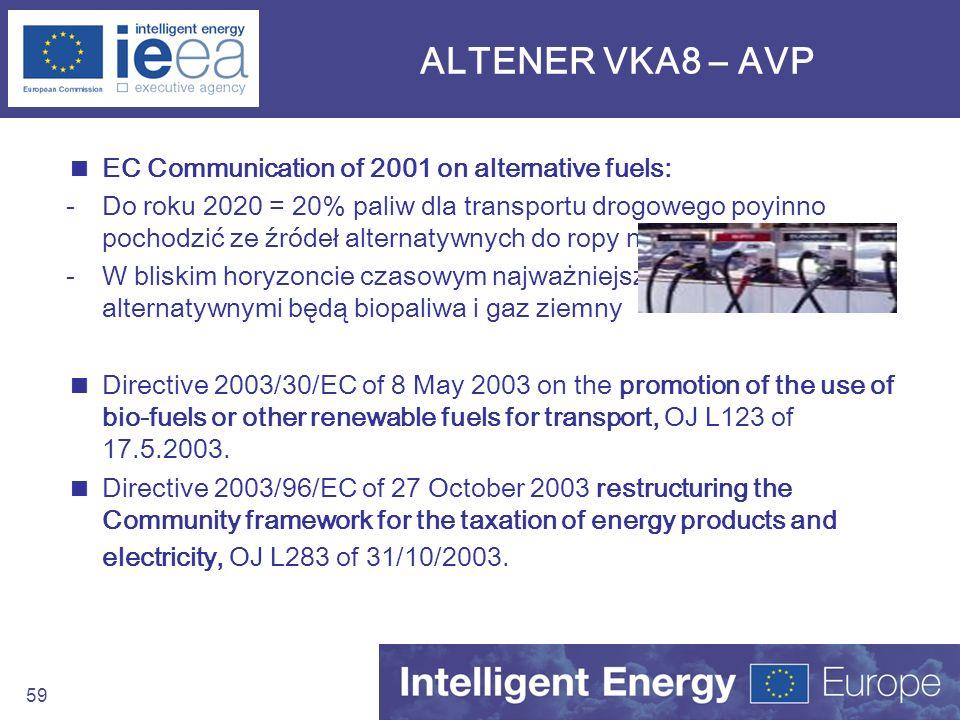 ALTENER VKA8 – AVP EC Communication of 2001 on alternative fuels: