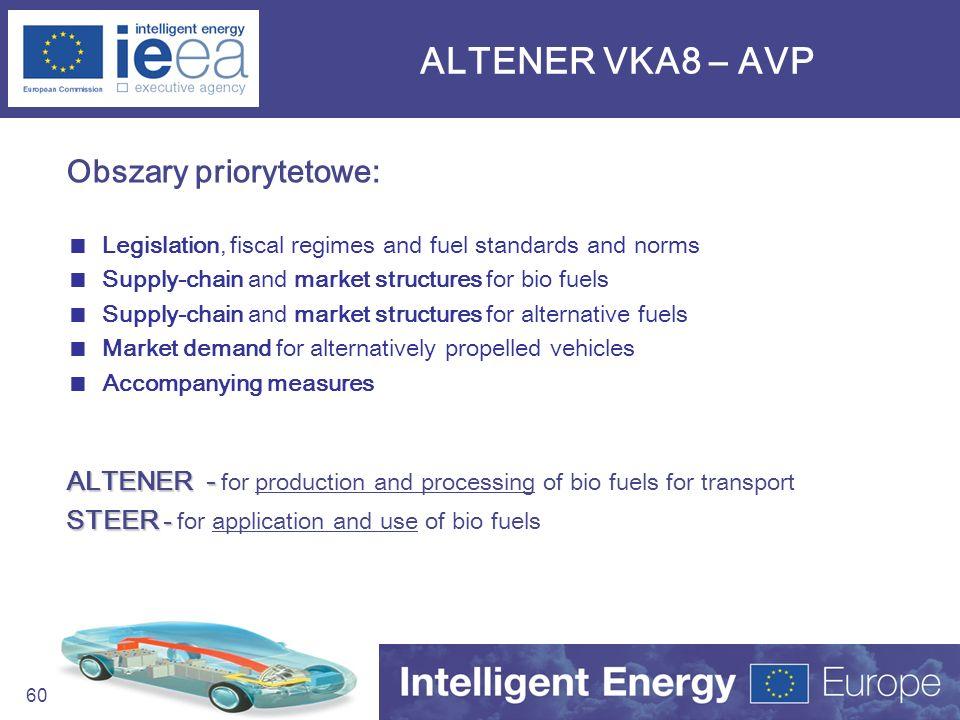 ALTENER VKA8 – AVP Obszary priorytetowe: