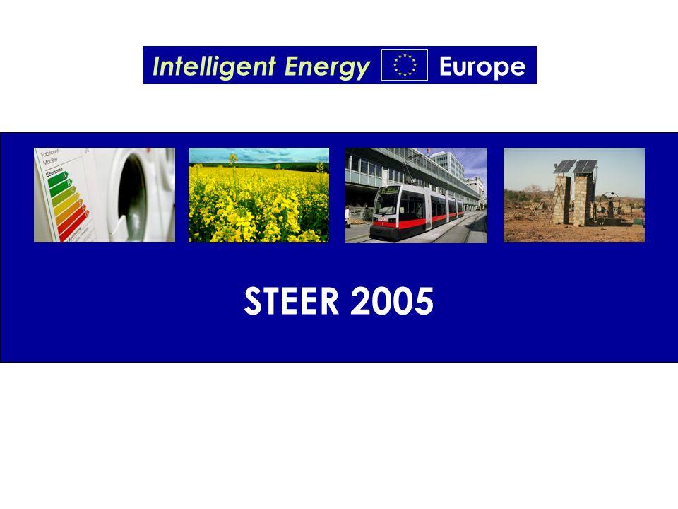 Intelligent Energy Europe