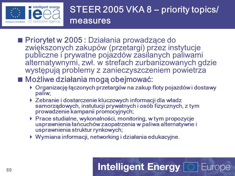 STEER 2005 VKA 8 – priority topics/ measures