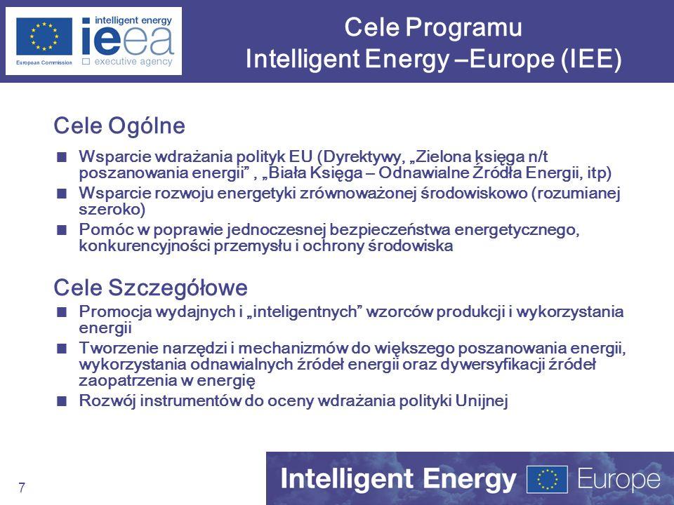 Cele Programu Intelligent Energy –Europe (IEE)