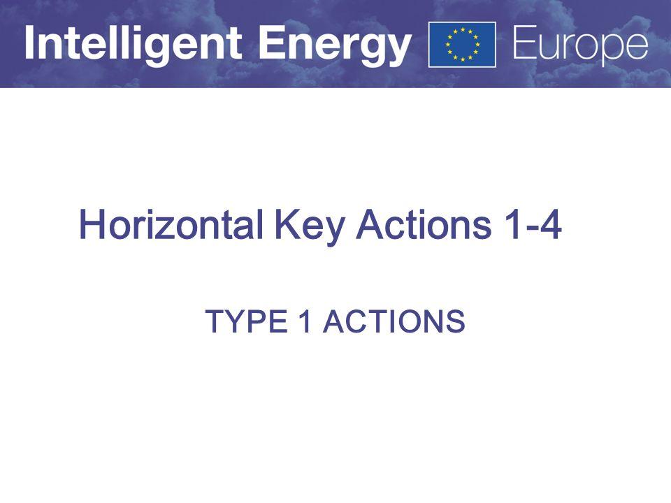Horizontal Key Actions 1-4
