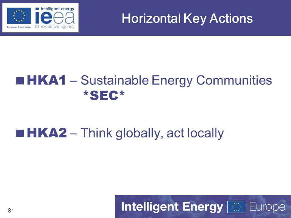 Horizontal Key Actions