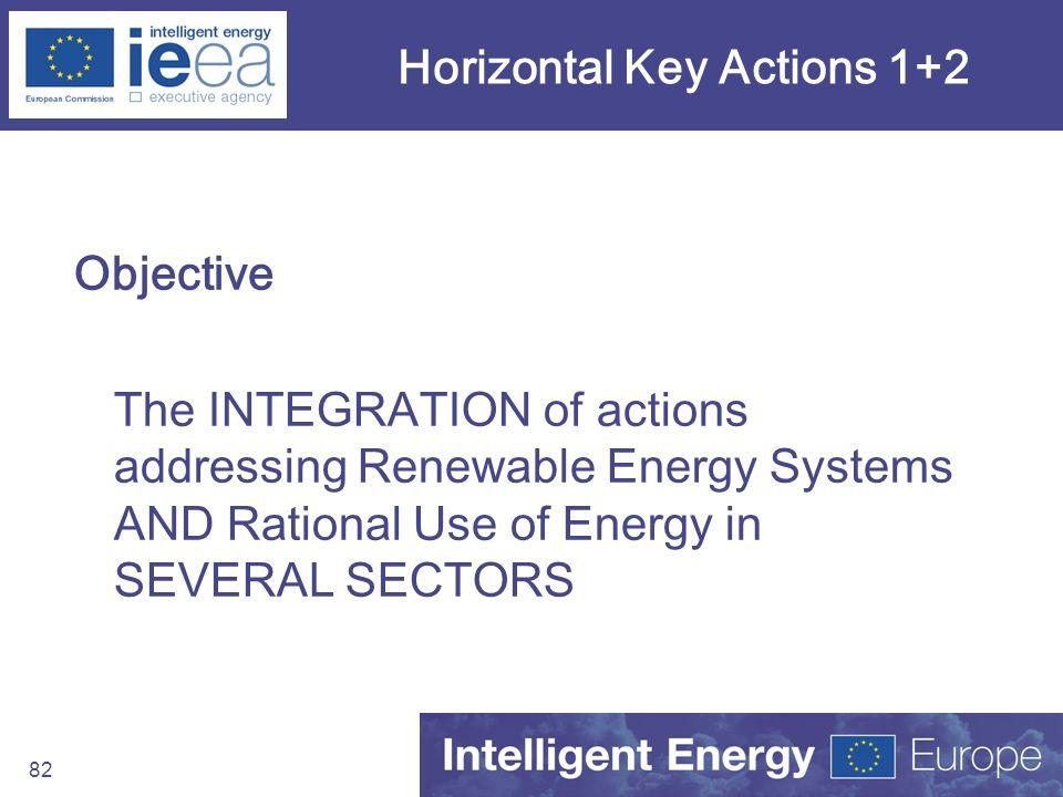 Horizontal Key Actions 1+2