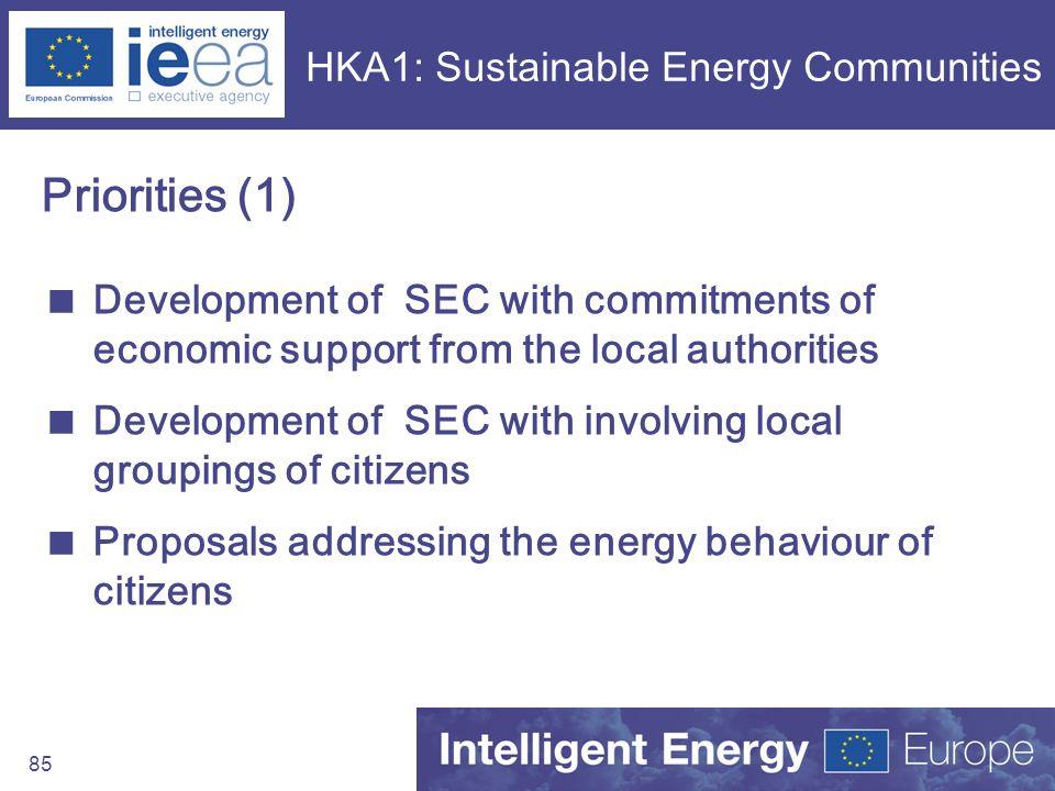 HKA1: Sustainable Energy Communities