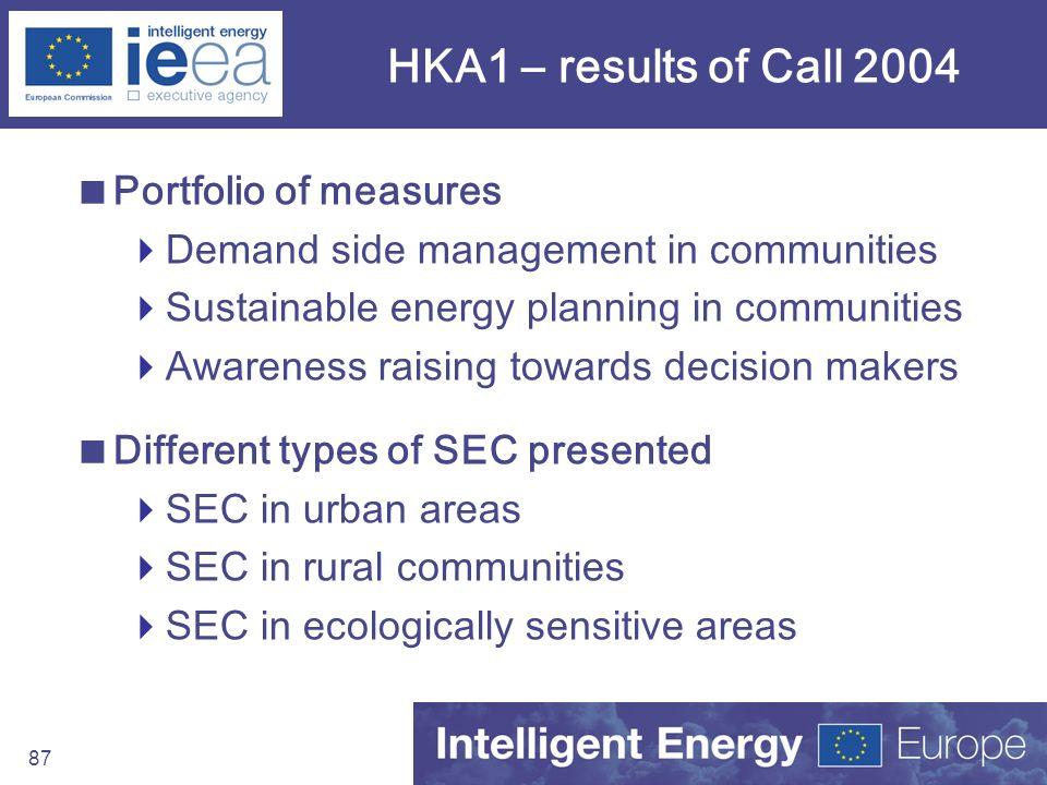 HKA1 – results of Call 2004 Portfolio of measures