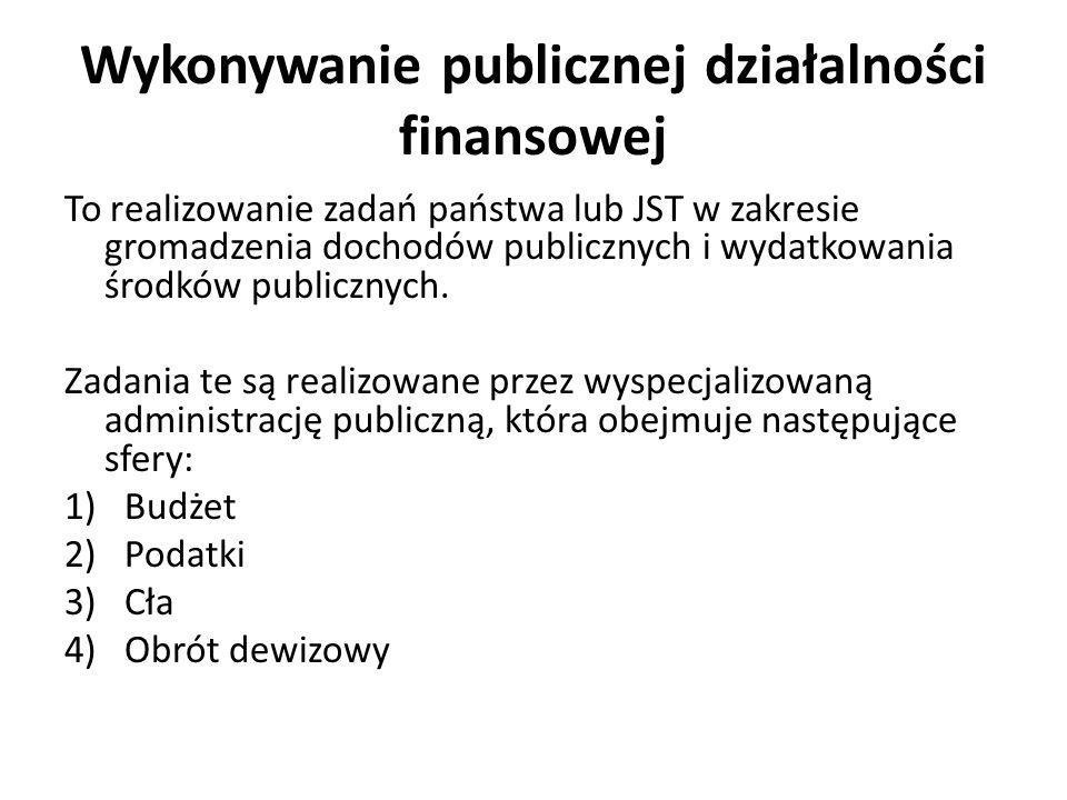 Wykonywanie publicznej działalności finansowej