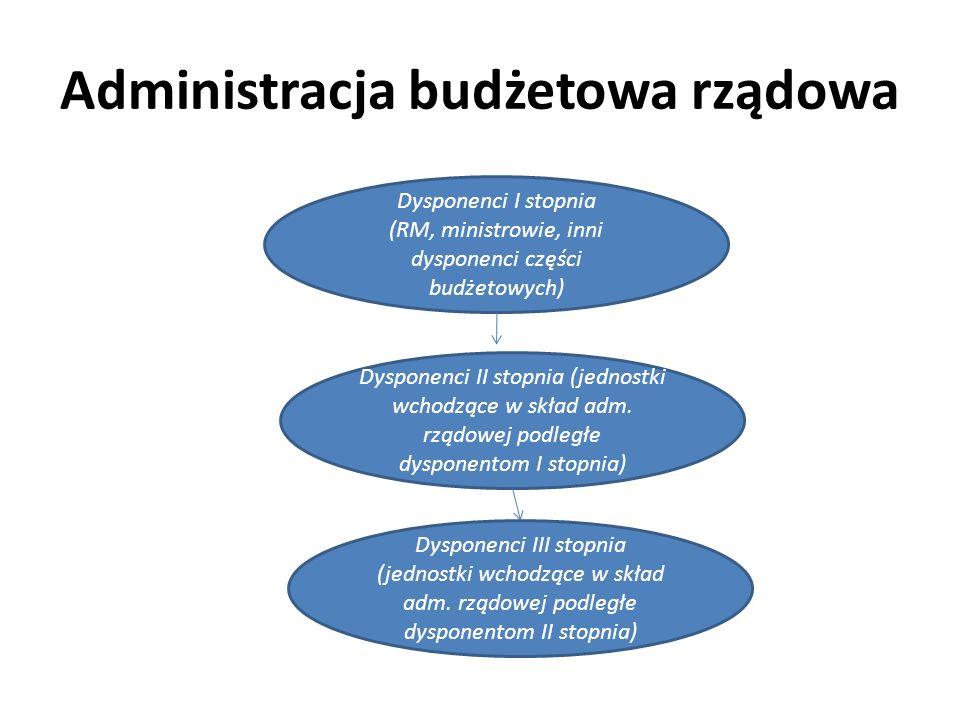 Administracja budżetowa rządowa