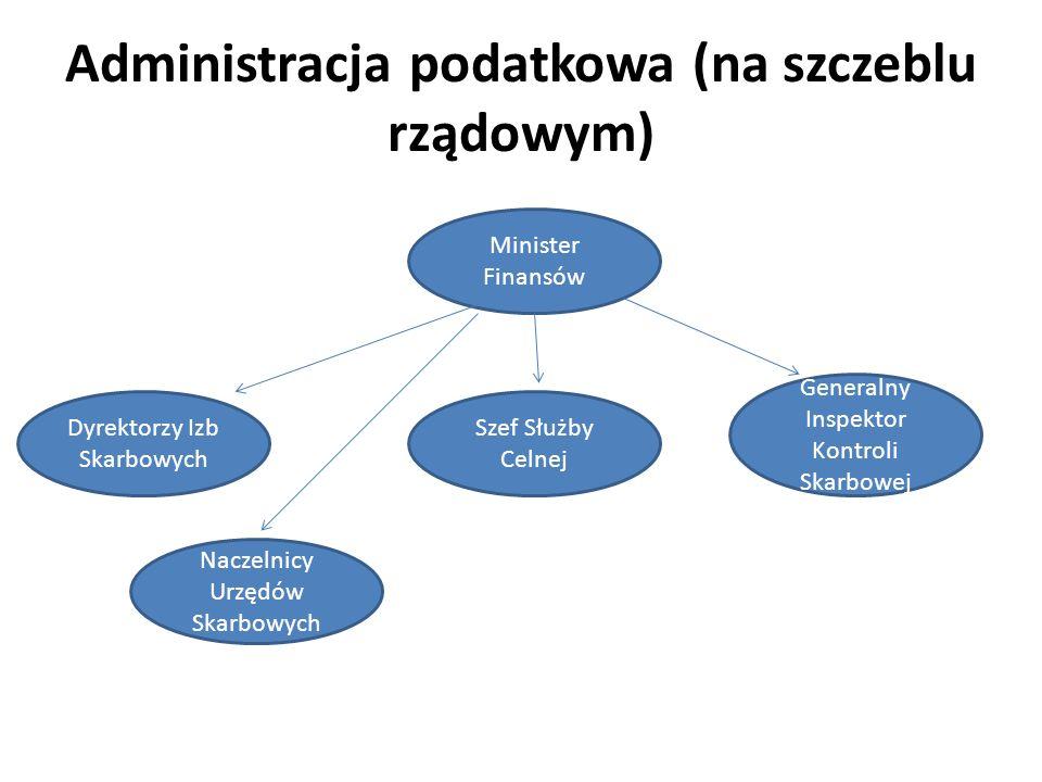 Administracja podatkowa (na szczeblu rządowym)