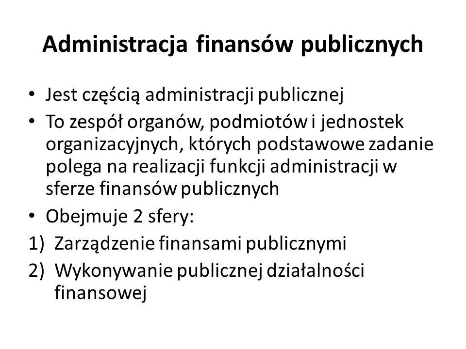 Administracja finansów publicznych