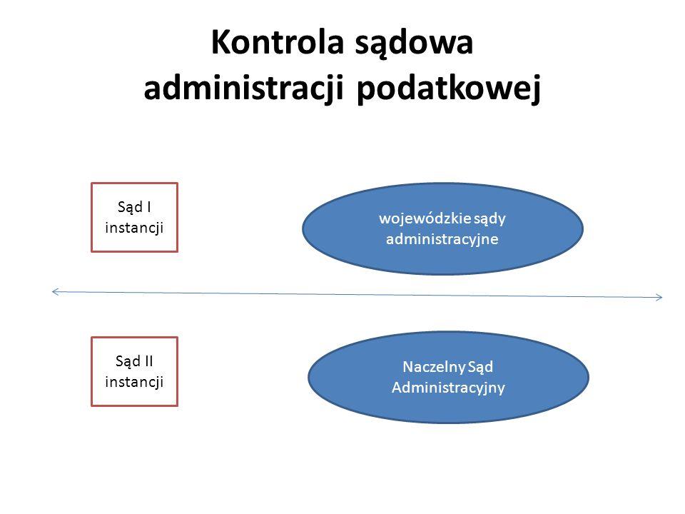 Kontrola sądowa administracji podatkowej