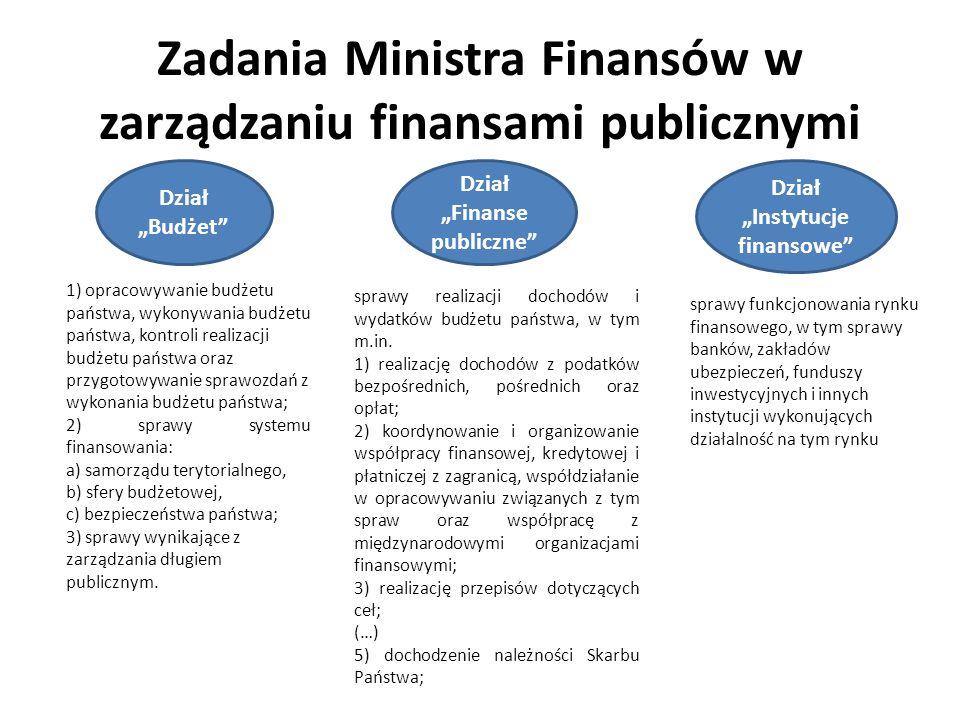 Zadania Ministra Finansów w zarządzaniu finansami publicznymi