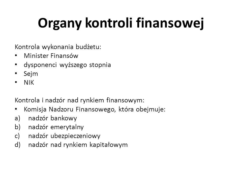 Organy kontroli finansowej