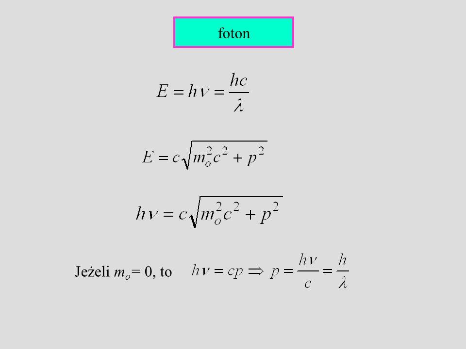 foton Jeżeli mo= 0, to