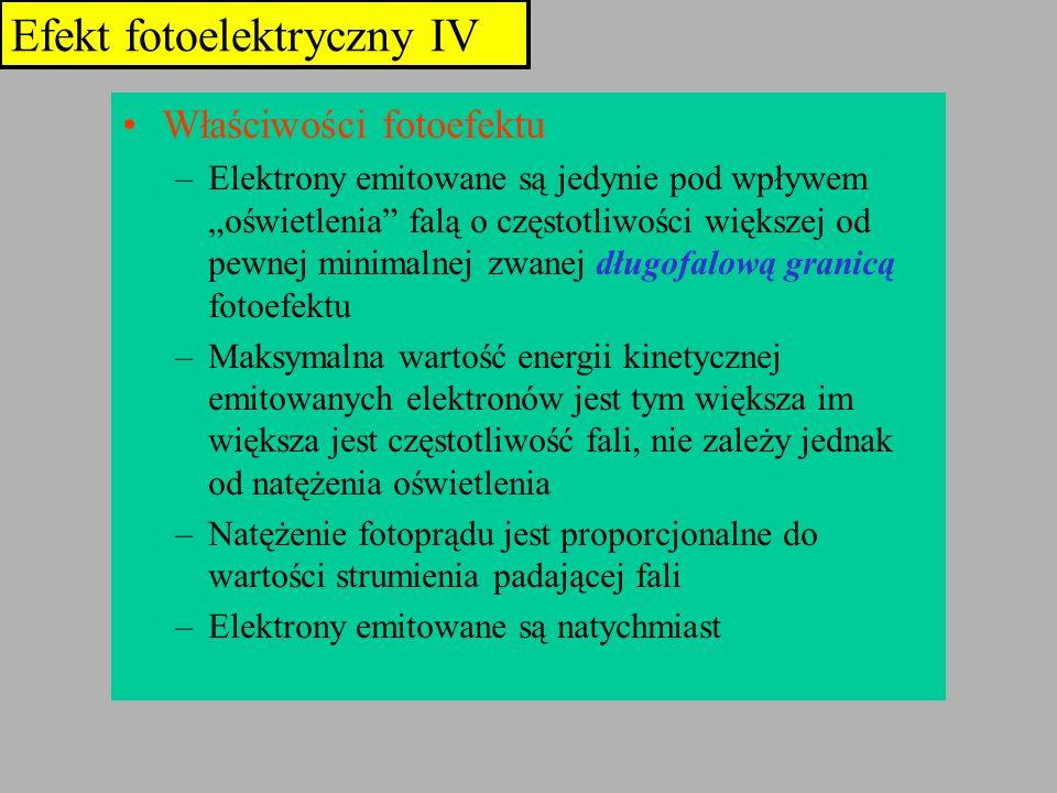 Efekt fotoelektryczny IV