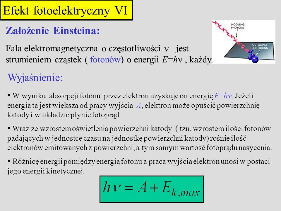 Efekt fotoelektryczny VI