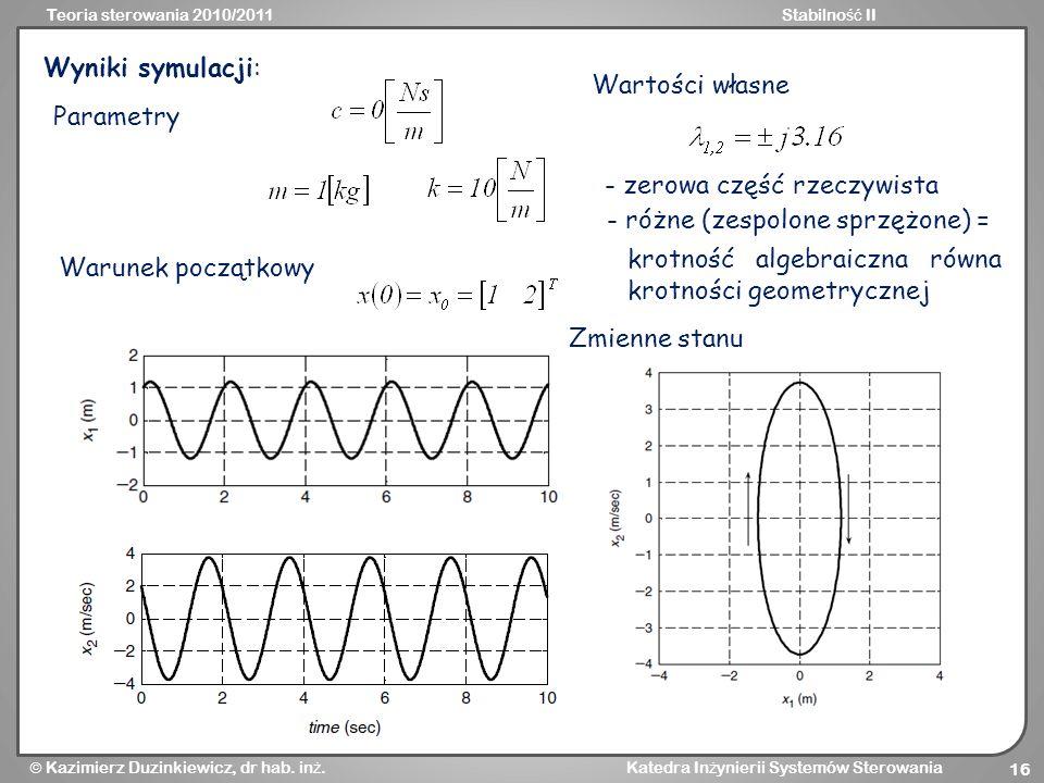 Wyniki symulacji: Wartości własne. Parametry. - zerowa część rzeczywista. - różne (zespolone sprzężone) =