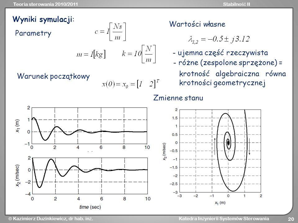 Wyniki symulacji:Wartości własne. Parametry. - ujemna część rzeczywista. - różne (zespolone sprzężone) =