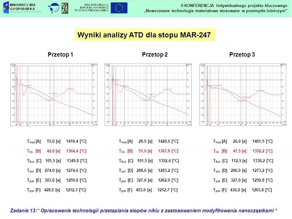 Wyniki analizy ATD dla stopu MAR-247