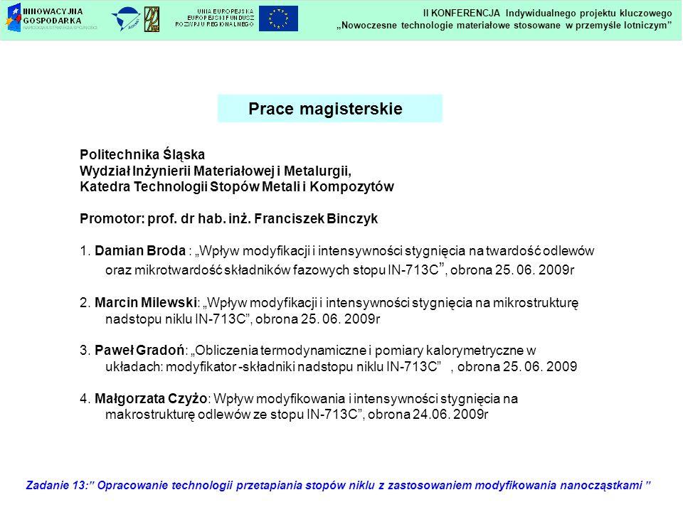 Prace magisterskie Politechnika Śląska