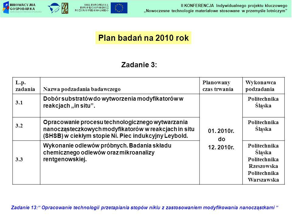 Plan badań na 2010 rok Zadanie 3: L.p. zadania