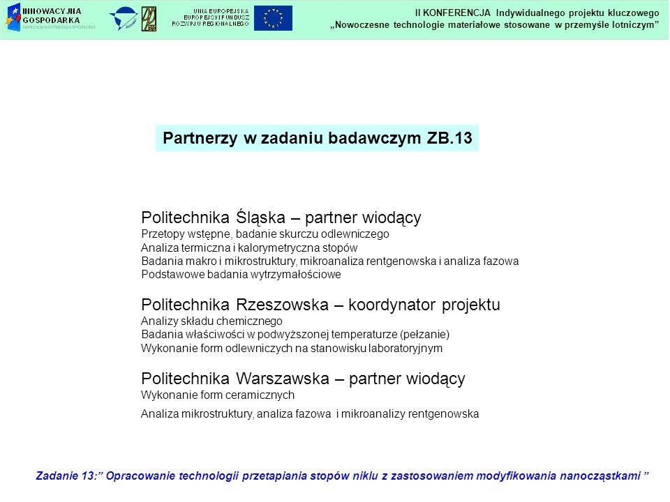 Partnerzy w zadaniu badawczym ZB.13