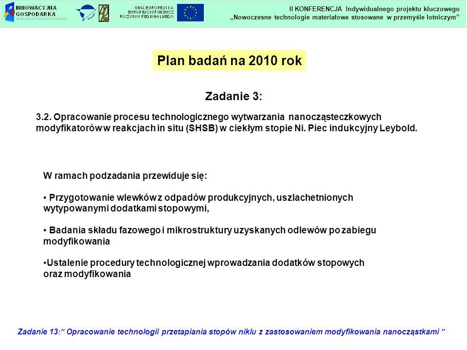 Plan badań na 2010 rok Zadanie 3: