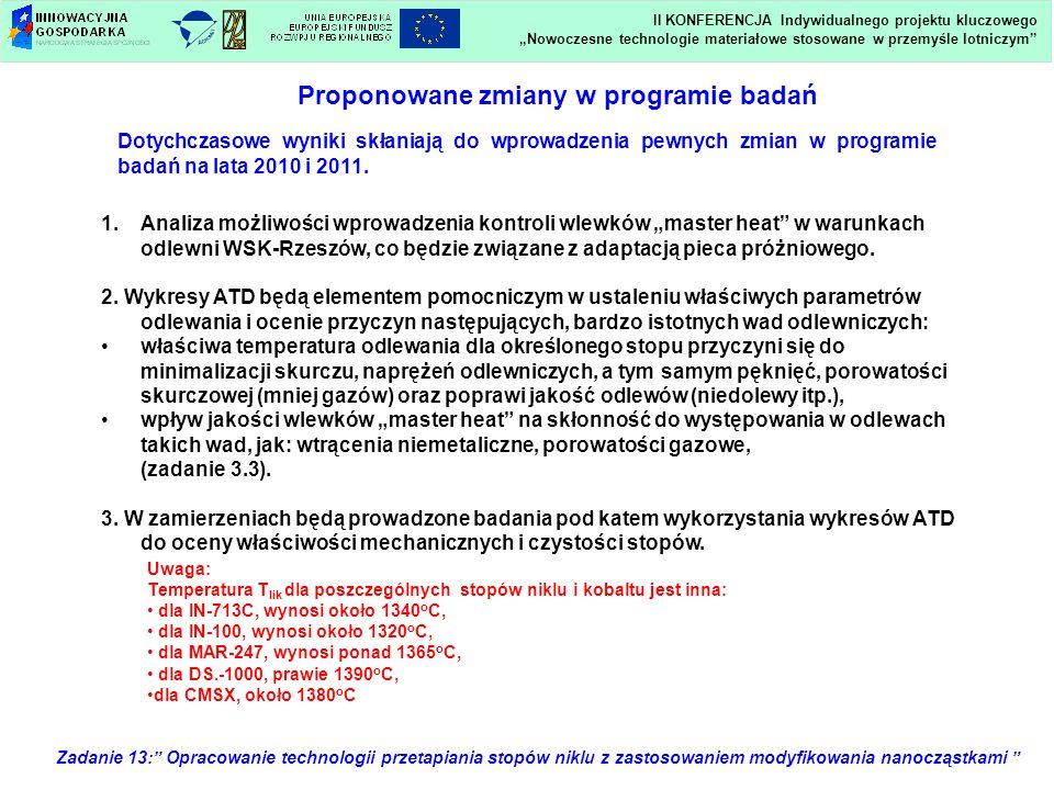 Proponowane zmiany w programie badań
