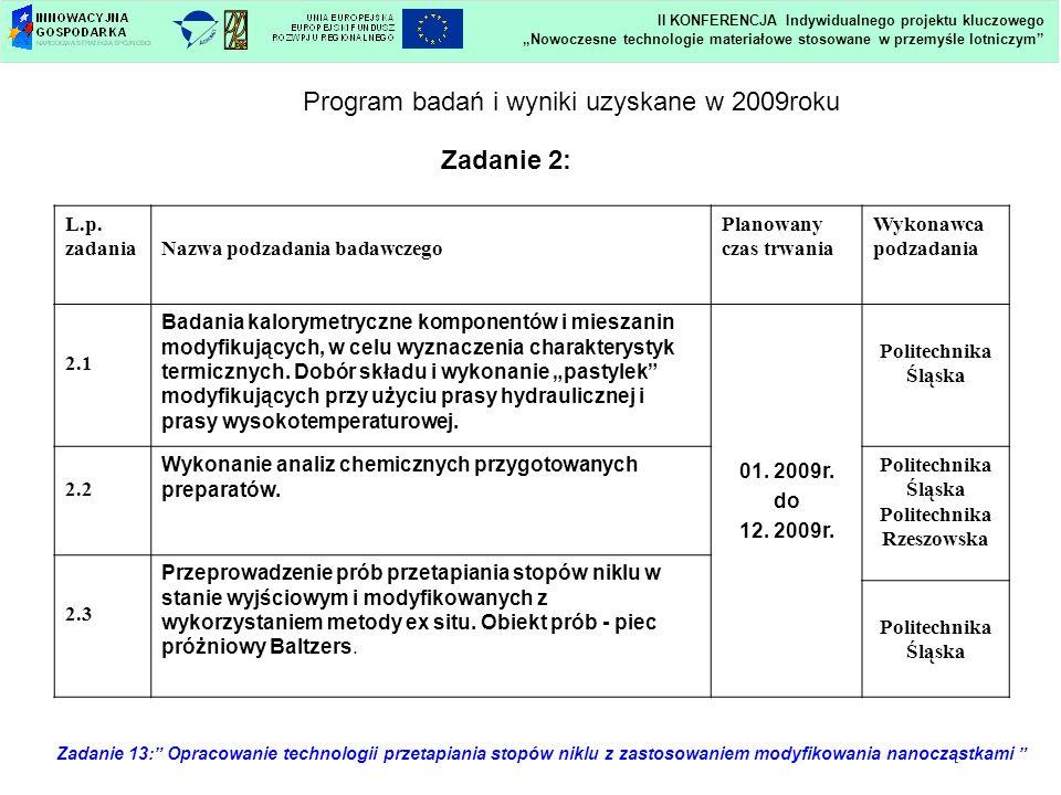 Program badań i wyniki uzyskane w 2009roku