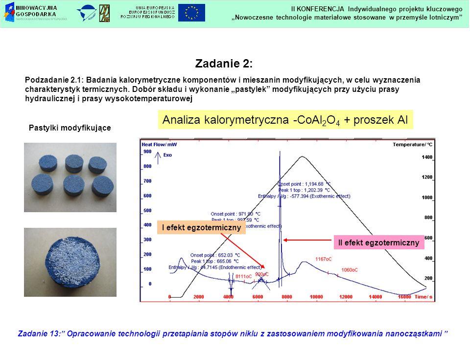 Analiza kalorymetryczna -CoAl2O4 + proszek Al