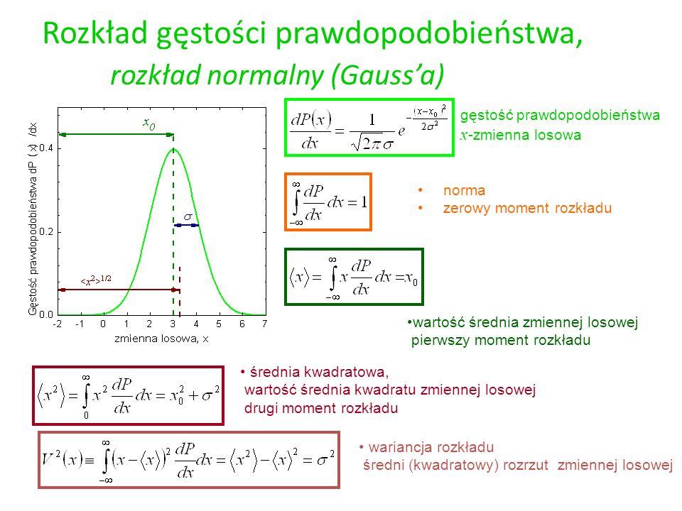 Rozkład gęstości prawdopodobieństwa, rozkład normalny (Gauss'a)