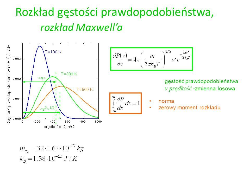 Rozkład gęstości prawdopodobieństwa, rozkład Maxwell'a