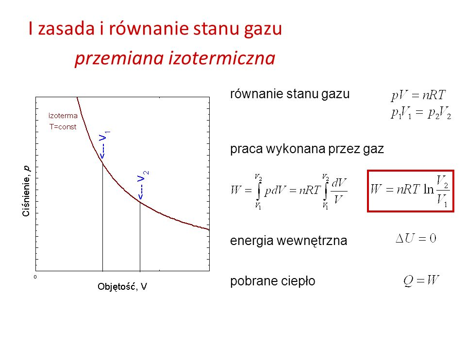 I zasada i równanie stanu gazu przemiana izotermiczna