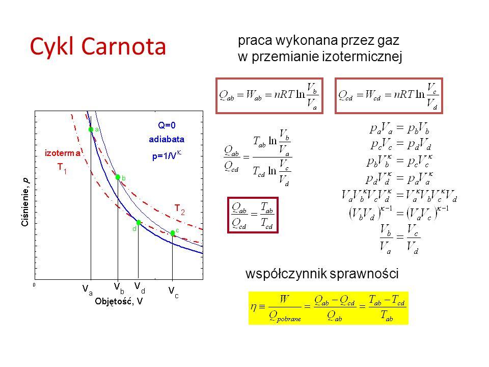 Cykl Carnota praca wykonana przez gaz w przemianie izotermicznej