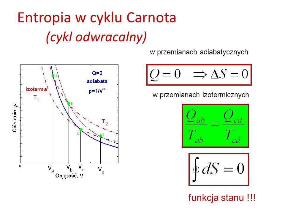 Entropia w cyklu Carnota (cykl odwracalny)