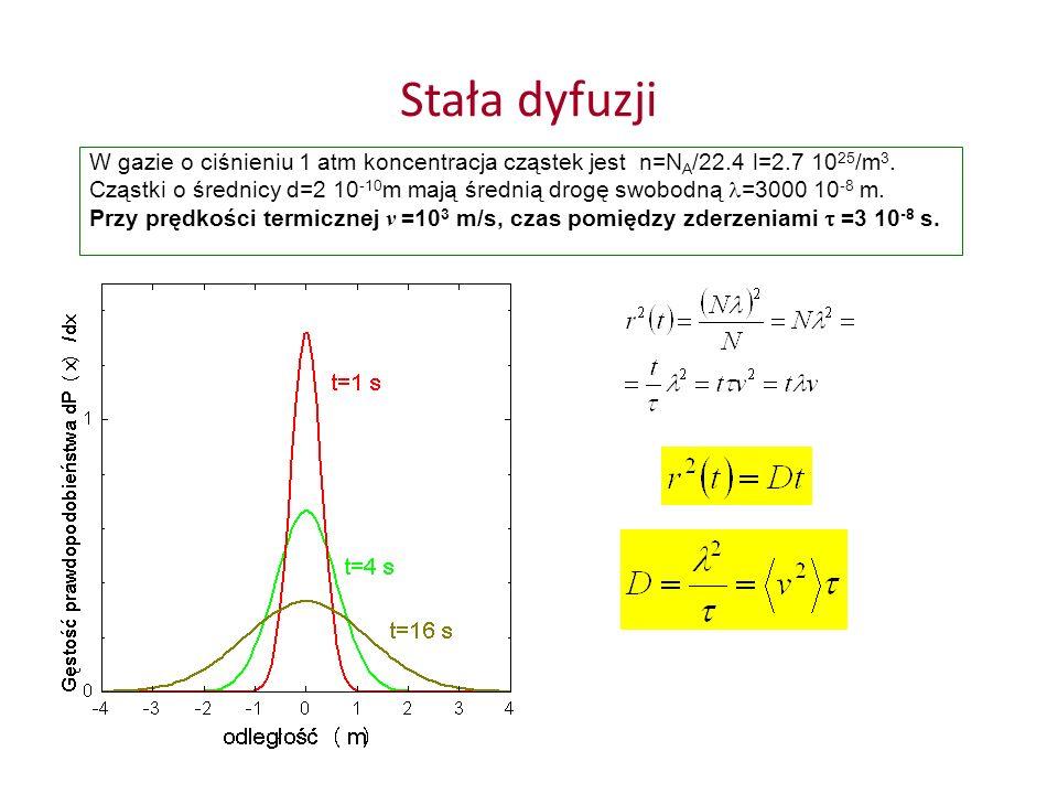 Stała dyfuzji W gazie o ciśnieniu 1 atm koncentracja cząstek jest n=NA/22.4 l=2.7 1025/m3.